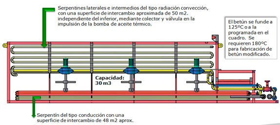Fundidor Mixto y Reactor
